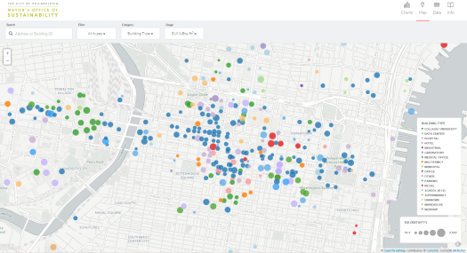 Philadelphia Energy Benchmarking Visualization Tool 1